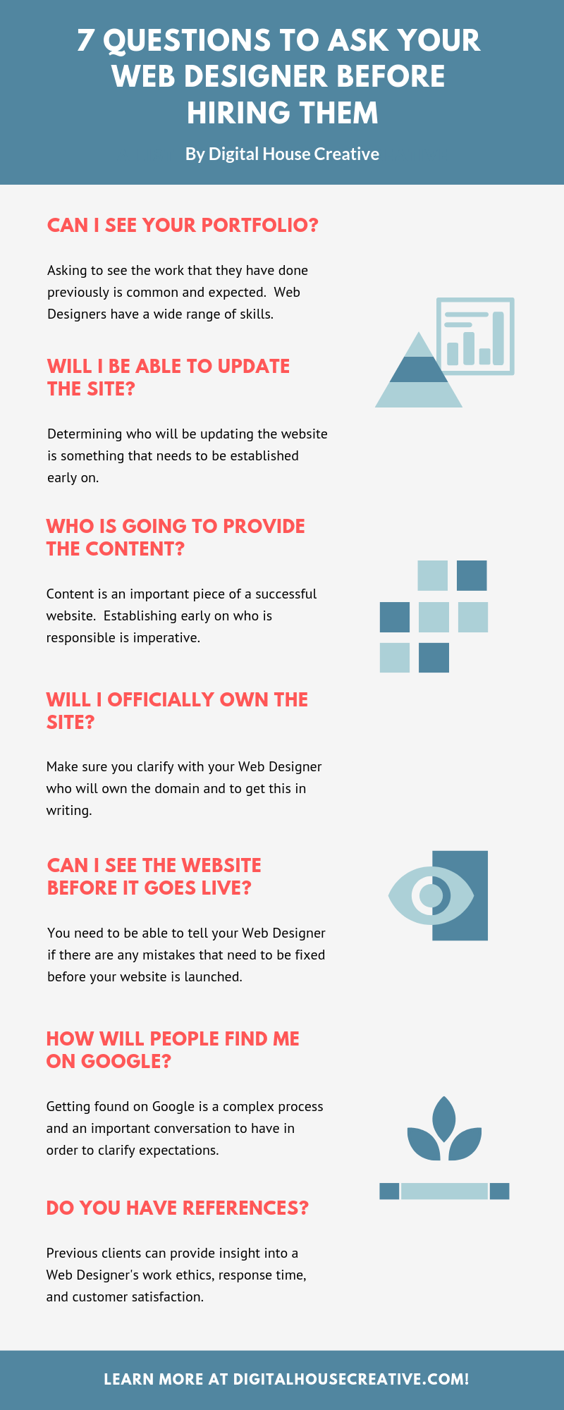 Important questions to ask a Web Designer before hiring them.